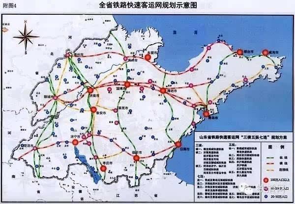 山东省综合交通网中长期发展规划(2014-2030年)