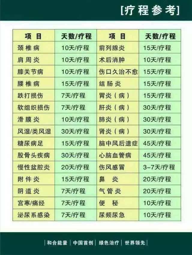 和合能量是北京大学中国国情研究中心的研究人员郑继兵教授上世纪九十年代对中国传统文化深层结构的研究中发现的。他在破解千年易学之谜的基础上(即中国文化起源于五千年的《河图》《洛书》,并与埃及金字塔有着内在统一关系,《八卦》与《河图》《洛书》在数理上有内在联系,《八卦》两两相重而演变成为64卦,把传统八卦数代入六十四卦演变成现代六十四位和合数表),依据中国传统文化中的六十四卦和合数表创制成的六十四和合柱阵特殊物理结构,具有聚集强化放大空间自然能量现象。这种现象在物理学上称为协同场效应。经清华大