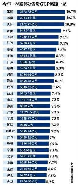 江苏省第一季度gdp_江苏省gdp