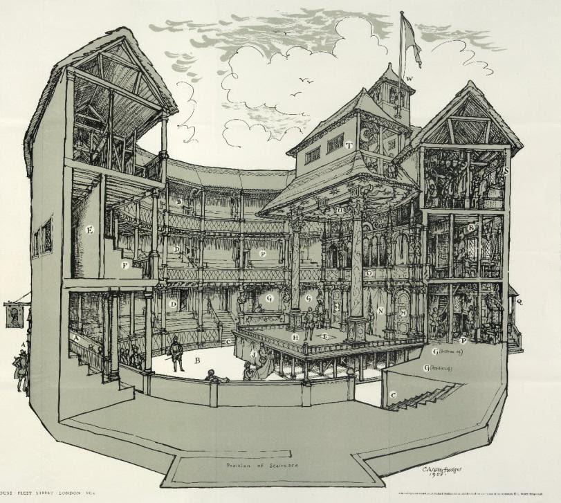 """图注:莎士比亚""""环球剧场""""内部结构图"""