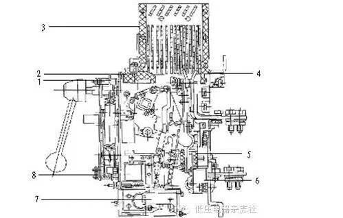垂直旋转 机械结构图