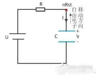 rc电路用作芯片复位电路原理