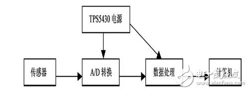 电路 电路图 电子 设计 素材 原理图 500_183