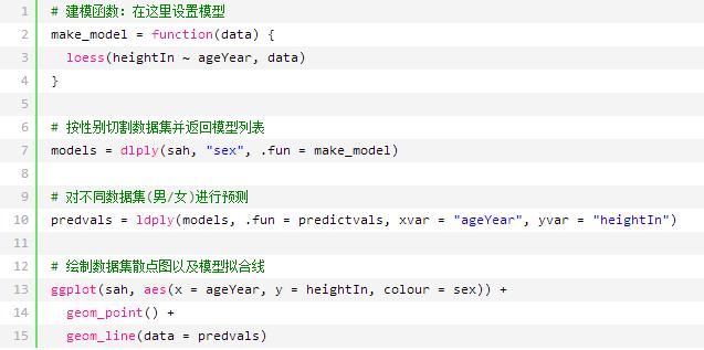 第五篇:R数据语言可视化之散点图-搜狐规范v数据斜井图片