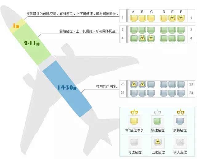 如何挑选飞机座位,飞机选座位什么位置好对于旅客来