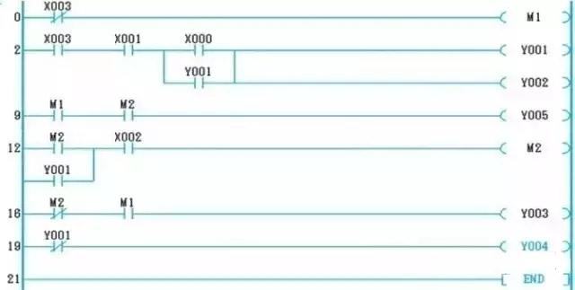 plc外部输入/输出接线