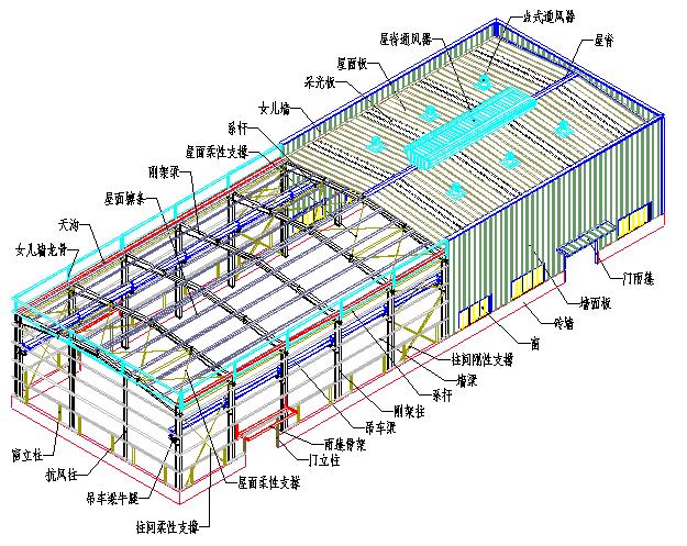 高清版钢结构各个构件和做法,早晚用得到哦!