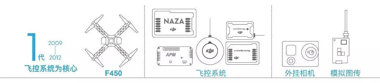 naza2飞控连接电路图