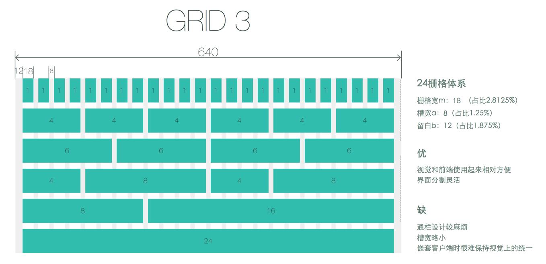 [经验]移动APPUI设计干货设置高差总结栅格居住区景观设计图片