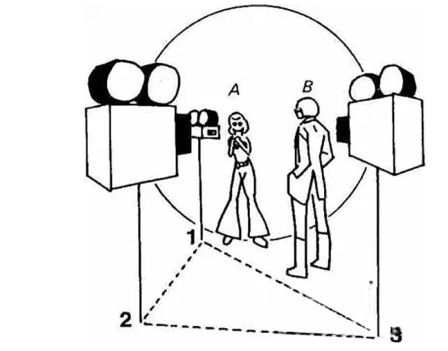[干货]如何拍摄两人对话场景 5种机位帮你搞定