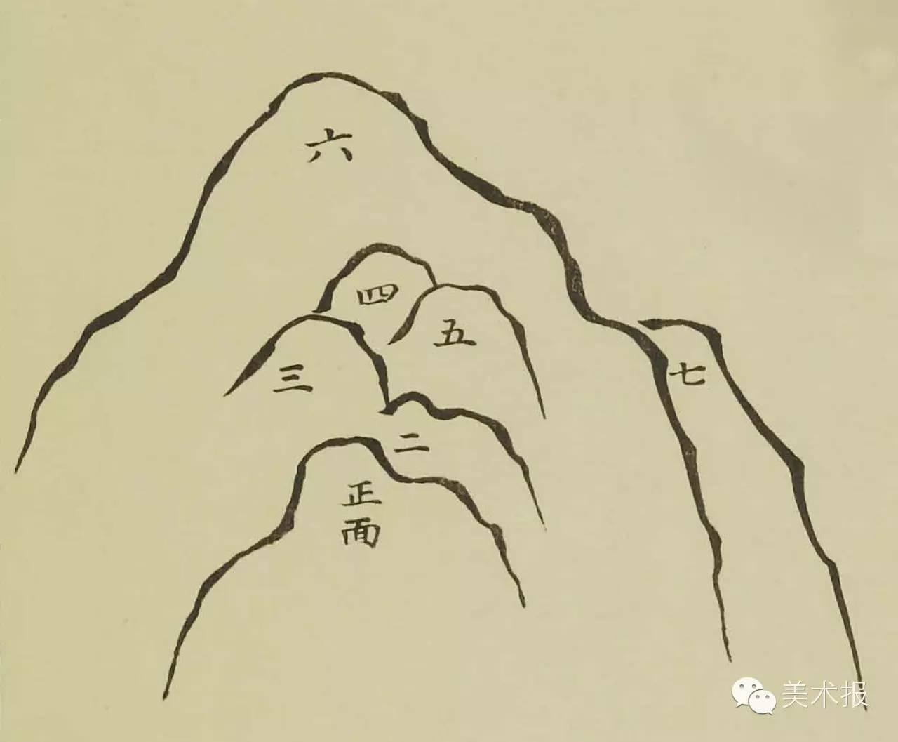国画 简笔画 手绘 线稿 1280_1057