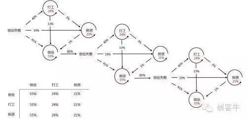 电路 电路图 电子 设计图 原理图 500_242