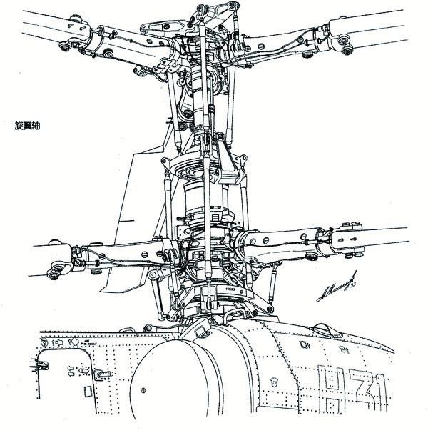 单旋翼无人机与遥控直升机之间的区别
