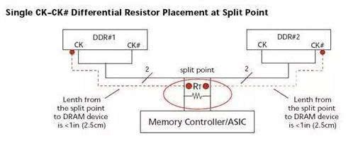 电路 电路图 电子 设计 素材 原理图 498_200