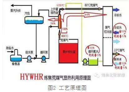 锅炉汽包内部结构图