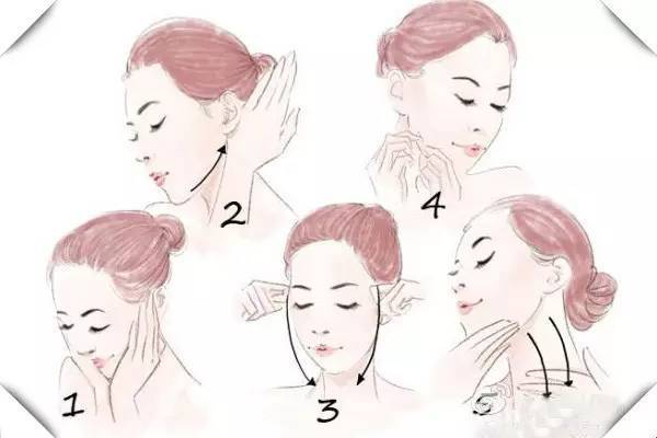 [美容]教你正确的护肤步骤和瘦脸秘籍