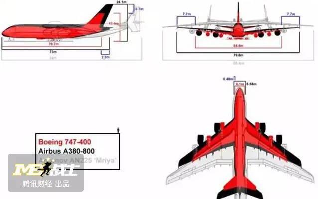 中国要造世界上最重的飞机:有它火车能上天