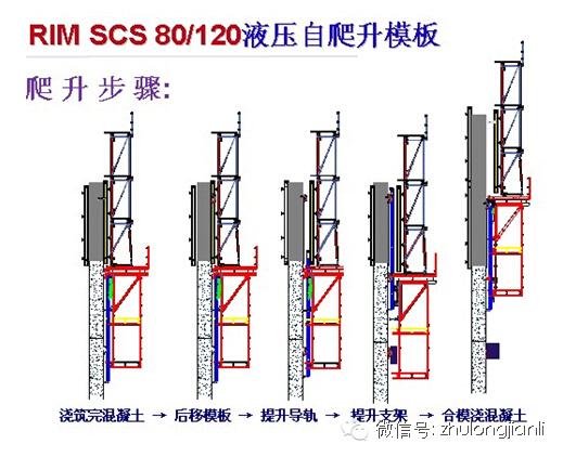 已广泛应用于钢筋混凝土的筒壁结构,框架结构,墙板结构.