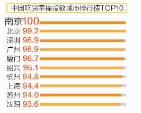经济总量排名前100_世界经济总量排名