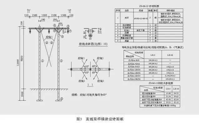 钢管杆和窄基塔结构图