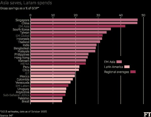 孟加拉国人均gdp_1.6亿人口的孟加拉国,人均GDP多少 为何没有存在感 看完明白