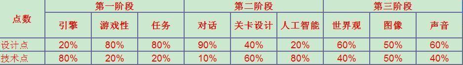 /d1mvt2/youxizhanhui/76043.html