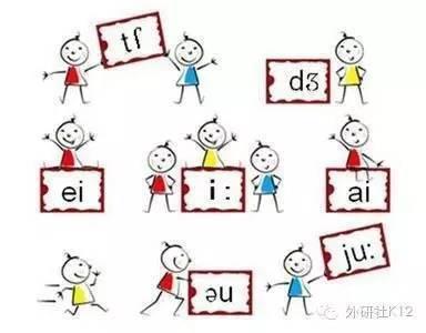 国际音标字体矢量图