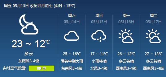 注意 临沂天气又开始耍流氓了,还可能持续180多天