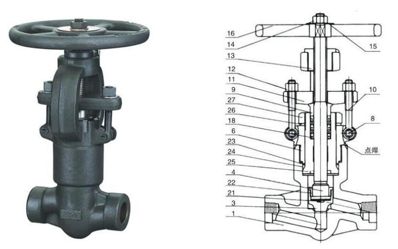 锻钢自密封截止阀标准材质明细表图片
