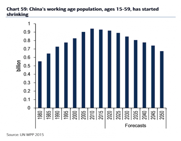 人口问题图片_人口老化问题
