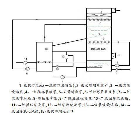 电路 电路图 电子 原理图 475_401