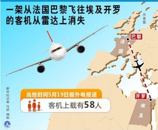 该公司一架由法国巴黎飞往埃及开罗的客机于开罗时间