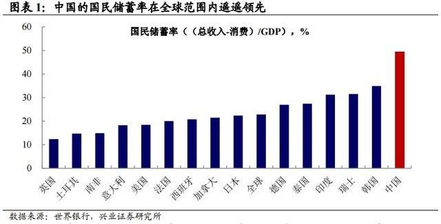 多购买商品促进gdp吗_居民消费占GDP的比例多年来一直在下降
