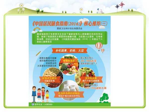 5.20唐山市幼儿园学龄前儿童膳食营养与健康