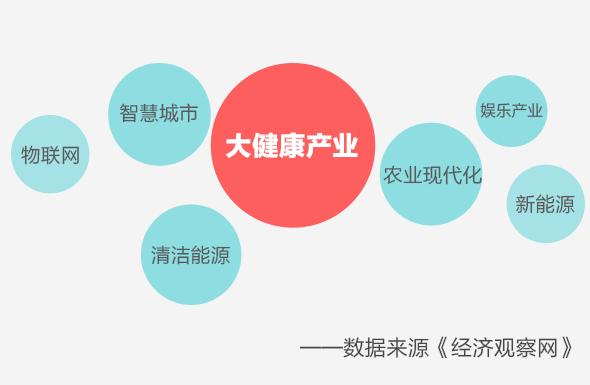 [资讯篇]解读中国新政策 把握直销新机会!