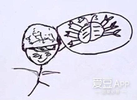 鹿晗李易峰吴亦凡TFBOYS 娱乐圈的那些 灵魂画手