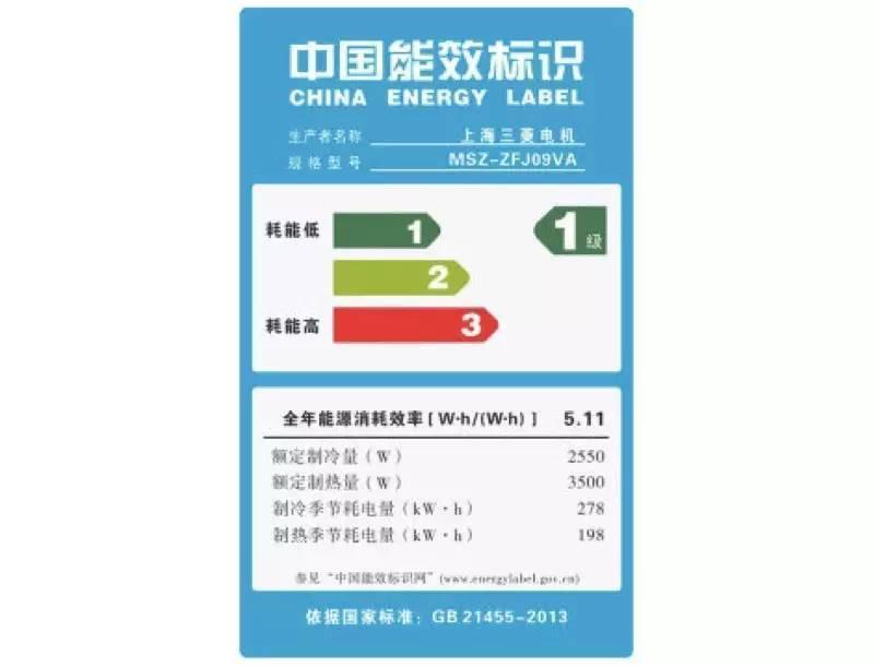 个部件(压缩机,室内风扇,室外风扇)来说,二者的区别在于普通变频空调