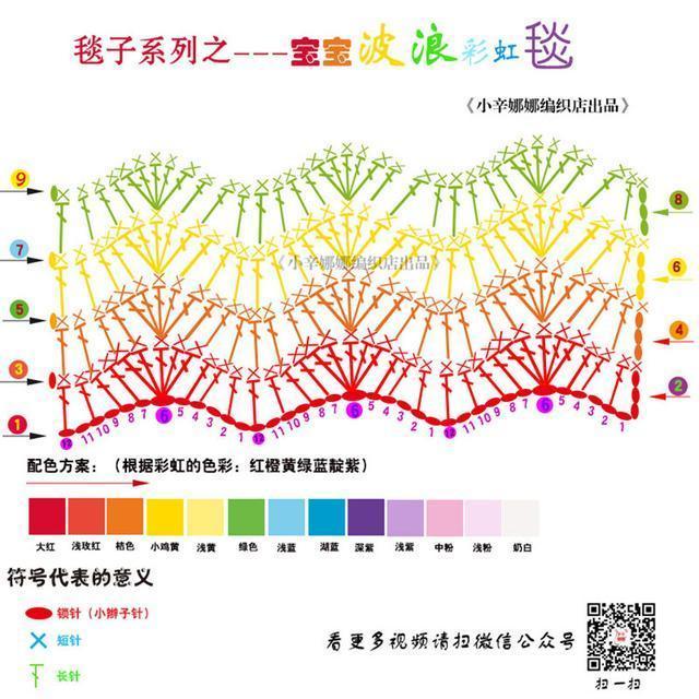 小辛娜娜编织教程:波浪彩虹毯子图解,用线量及起针