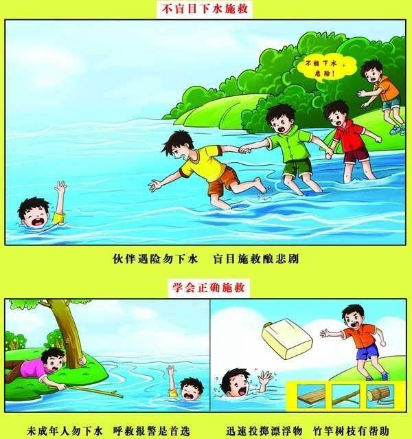 儿童防溺水卡通