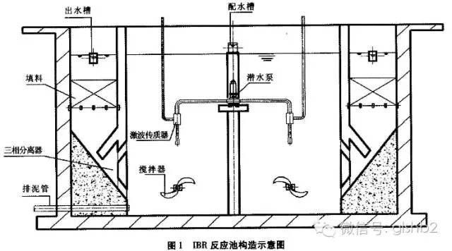 多级清水泵内部结构图