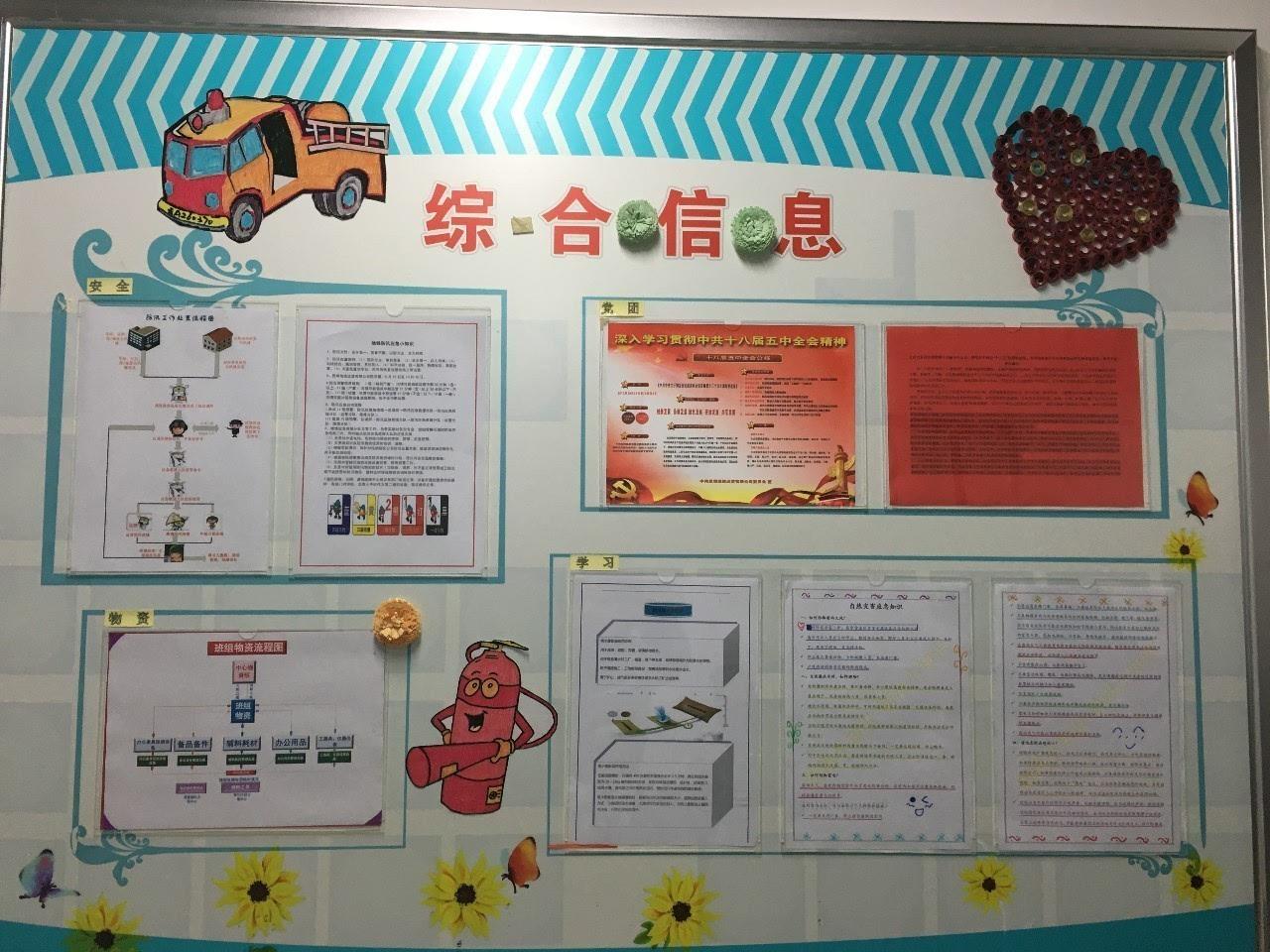 通信中心团支部2016年班组宣传展板评比活动