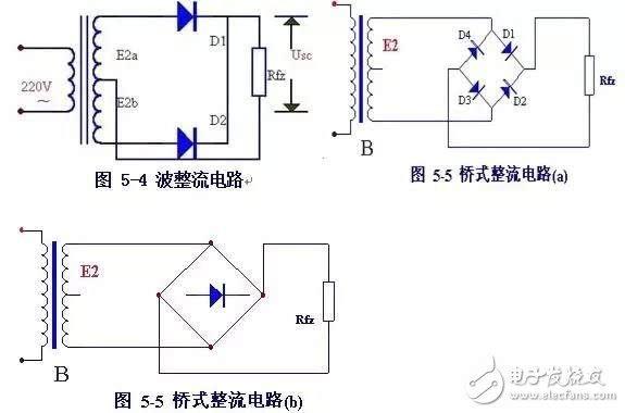 应该220 伏交流变成低压交流电 , 所以有需要再增加一个稳压电路. 图片