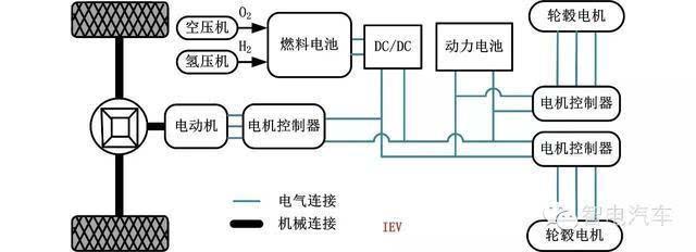 丰田v8马达驱动电路