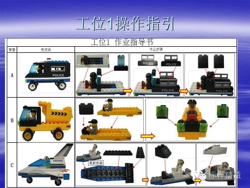 丰田道场建设-精益模拟工厂道场3 干货-170