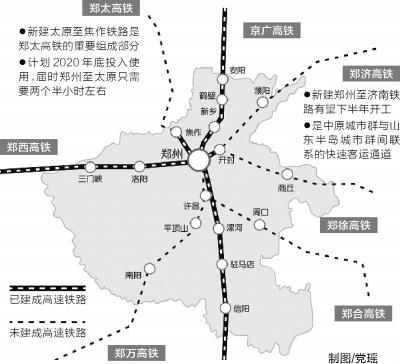 至杭州,福州,郑太高铁可延伸至银川,呼和浩特,郑济高铁可延伸至青岛
