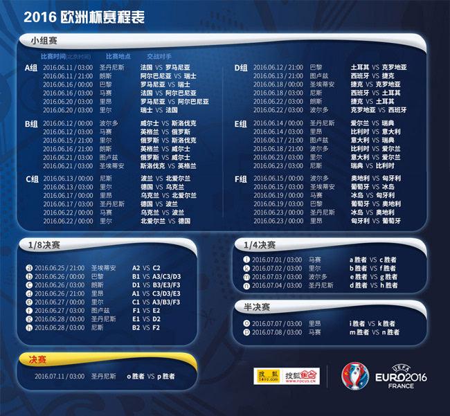 焦点看欧洲杯:2016法国欧洲杯分组及完整赛程