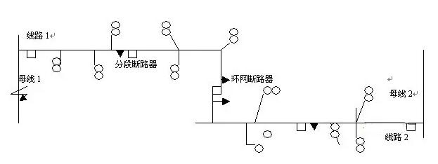 [涨知识]10kv配电线路单相接地的常见故障及处理方法