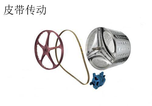洗衣机的电动机产生的动能是通过多根皮带来传导到洗衣机的滚筒上面.