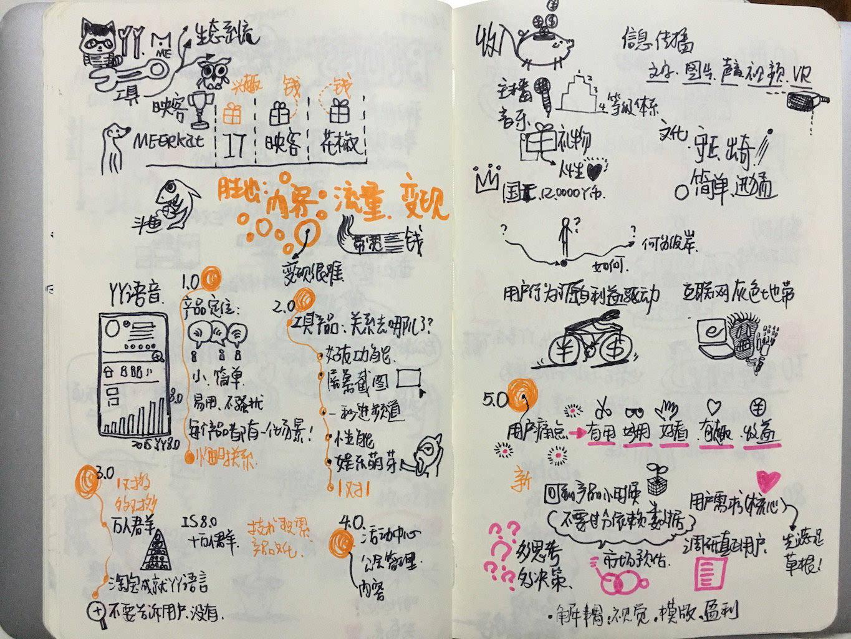 ▌上面的手绘课堂笔记,来自高伟,他目前在做企业和个人视觉化思维的
