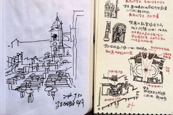 1998年外国建筑史笔记佛罗伦萨部分(红黑两色针管笔 灰色马克笔)